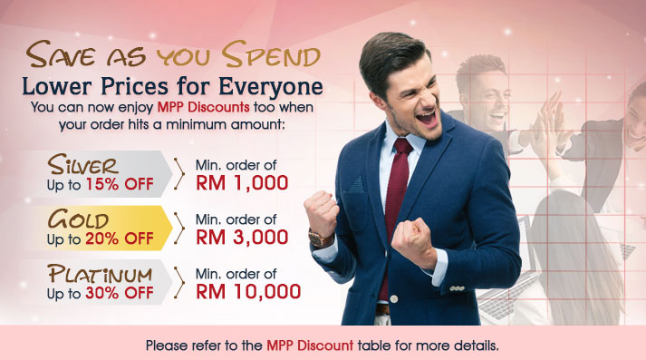Lower Prices for Everyone With Our Enhanced Member Privilege Plan (MPP)